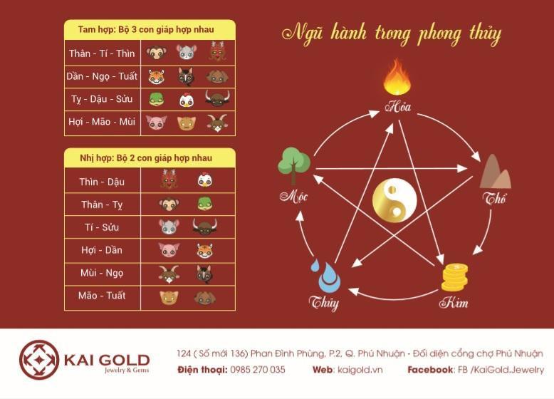 Charm 12 Con Giap Vang 24k 9999 Kaigold 6