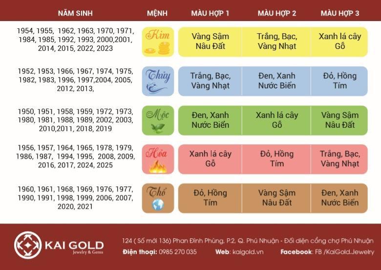 Ty Huu Vang 24k 9999 Cam Thach Ngoc Bich Kaigold 7
