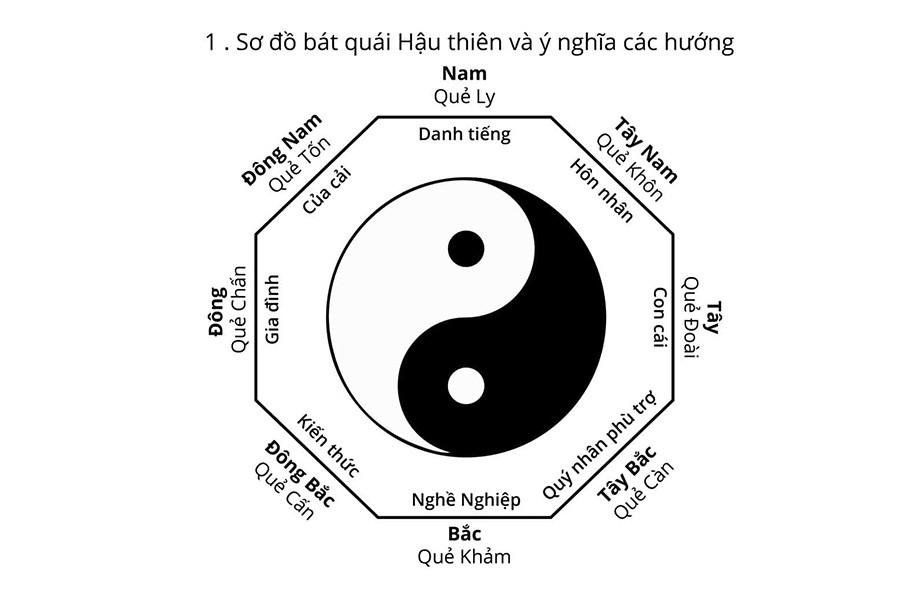 Cung Tai Loc
