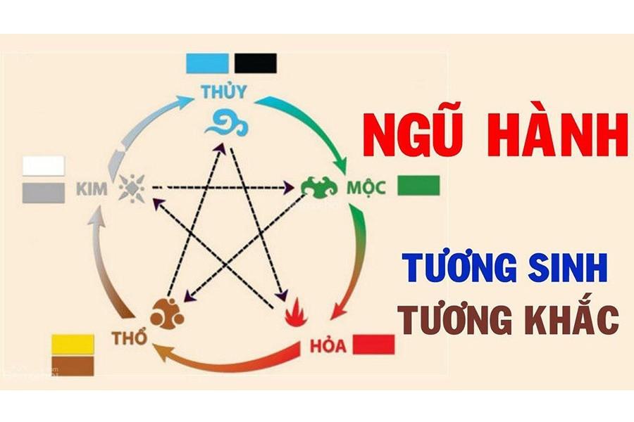 Quy Luat Sinh Khac Cua Ngu Hanh
